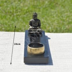 Bouddha Intériorité